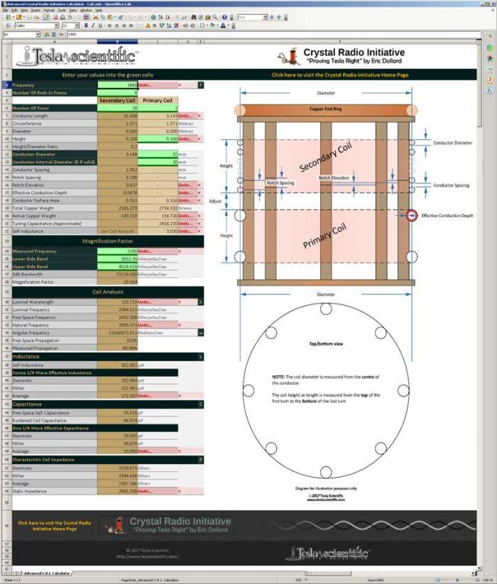 Advanced Crystal Radio Initiative Calculator - OpenOffice Calc