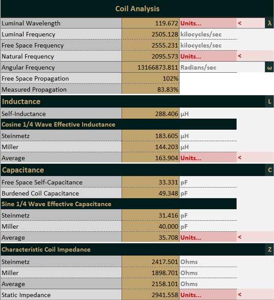 Advanced Crystal Radio Initiative Calculator - Coil Analysis