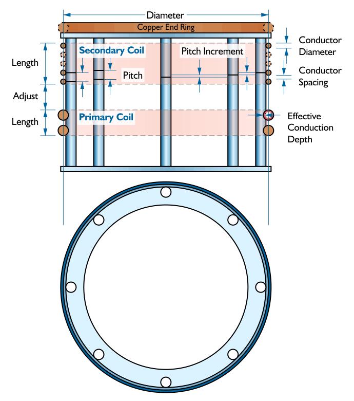 Free Crystal Radio Initiative Calculator Diagram